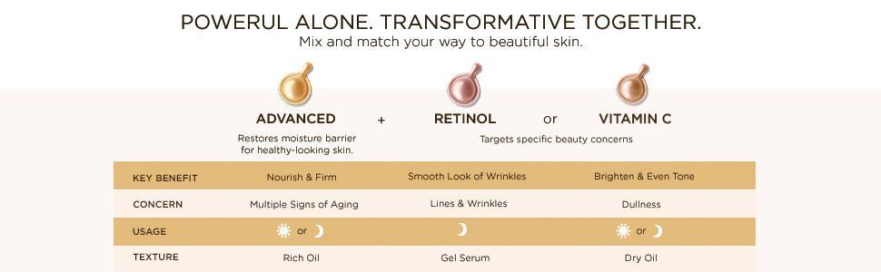 elizabeth arden;skincare;serum;ceramide;capsules;anti-ageing;anti-wrinkle;moisturizer;hydrating