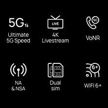 Supporting 2G/3G/4G/5G