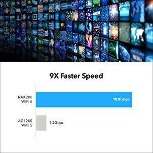 rax200 - 9x faster