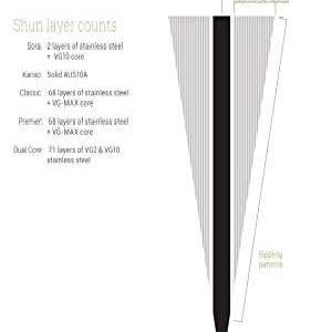 shun layered steel, shun chef knife, nakiri knife, asian knives
