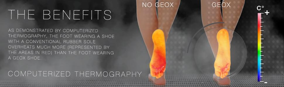 Geox, Geox Membrane, Geox Breathable Membrane