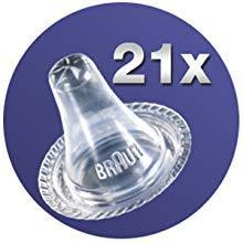 braun 21x