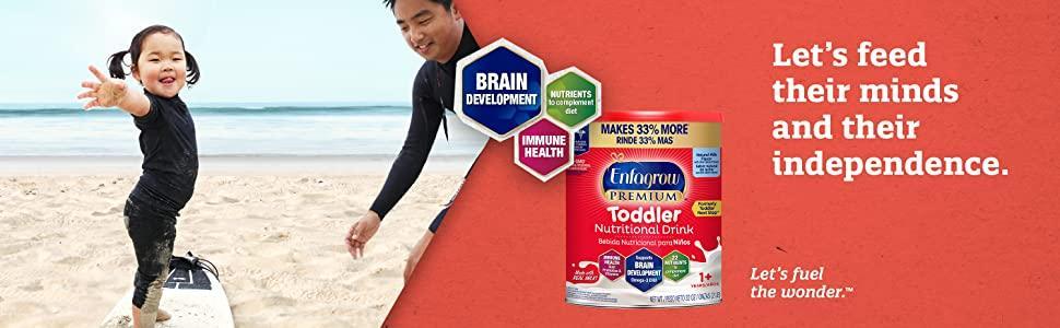 Brain-Noruishing Nutrition