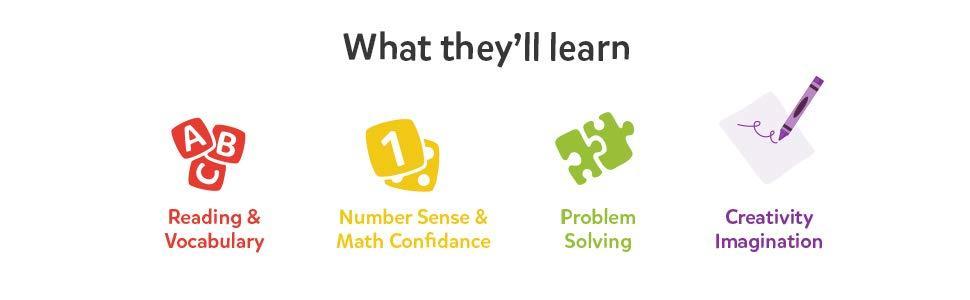 Reading, vocabulary, number sense, math confidence, problem-solving, creativity and imagination