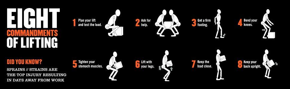 How to lift with back support