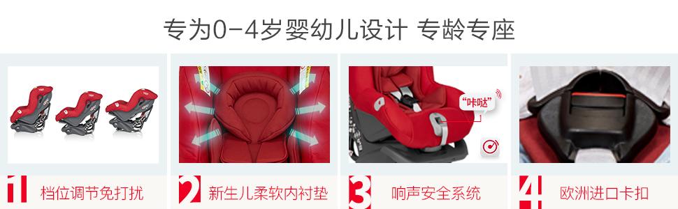 Britax 宝得适 百代适汽车儿童安全座椅 头等舱白金版