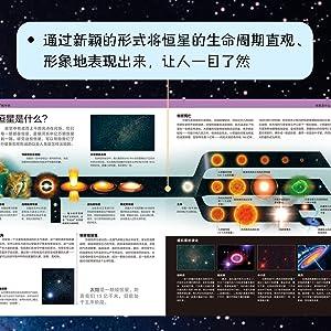 通过新颖的形式将恒星的生命周期直观、形象地表现出来,让人一目了然