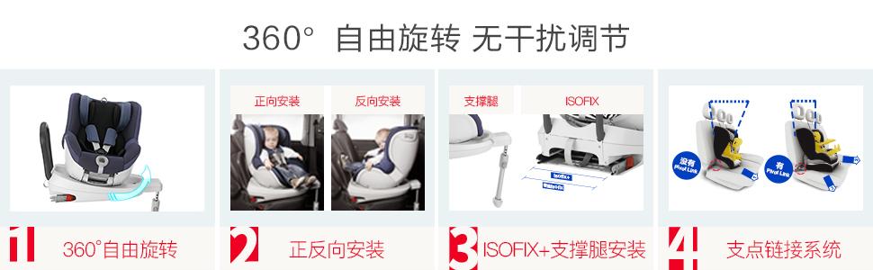 Britax 宝得适 百代适汽车儿童安全座椅 双面骑士