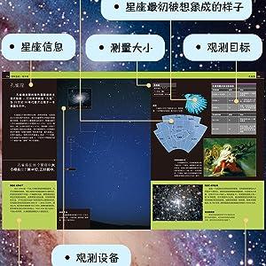 简单易学。用星图揭开夜空的神秘面纱,从星座到彗星,教你找到并贴近它们,在星座之间巡览。
